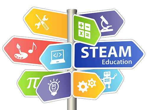 STEM Education sign